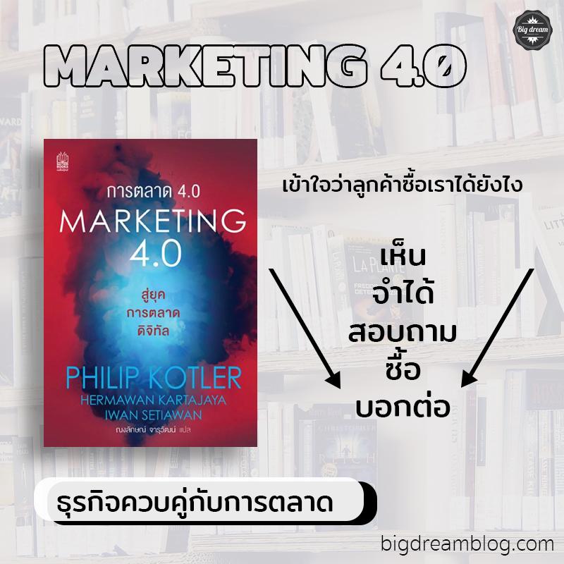 หนังสือ ทำ ธุรกิจส่วนตัว MARKETING 4.0